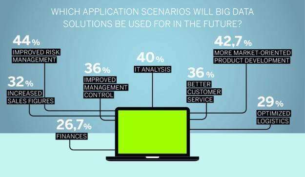 Big_data_3